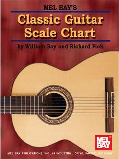 Classic Guitar Scale Chart  | Guitar