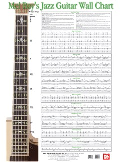 Jazz Guitar Wall Chart  | Guitar