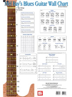 Blues Guitar Wall Chart  | Guitar