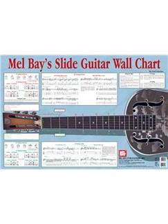 Slide Guitar Wall Chart  | Guitar