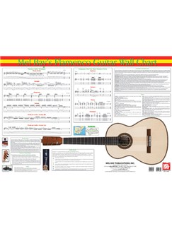 Flamenco Guitar Wall Chart  | Guitar