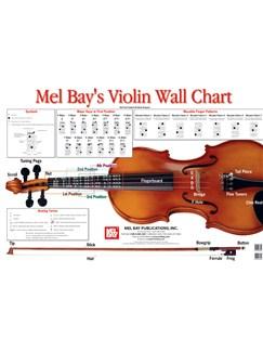 Violin Wall Chart  | Violin