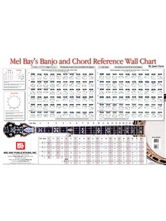 Banjo and Chord Reference Wall Chart  | Banjo
