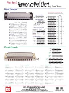 Harmonica Wall Chart  | Harmonica