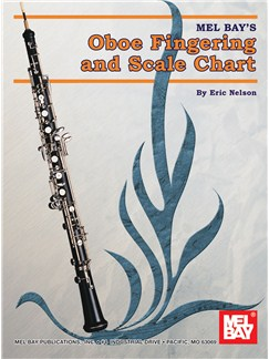 Mel Bay's Oboe Fingering And Scale Chart Books | Oboe