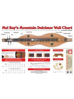 Mountain Dulcimer Wall Chart  | Dulcimer