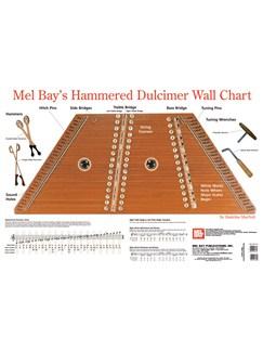 Hammered Dulcimer Wall Chart  | Dulcimer