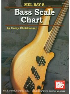 Bass Scale Chart  | Bass Guitar