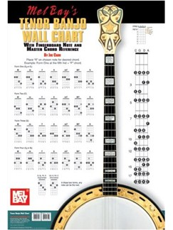 Tenor Banjo Wall Chart  | Banjo