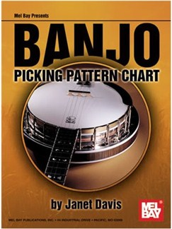 Banjo Picking Pattern Chart  | Banjo