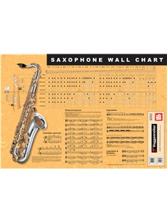 Saxophone Wall Chart  | Saxophone