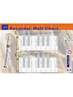 Recorder Wall Chart  | Recorder