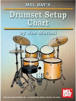 Drumset Setup Chart  | Drums