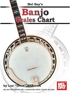 Banjo Scales Chart  | Banjo