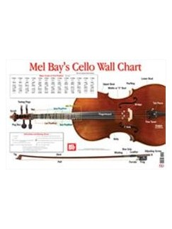 Cello Wall Chart  | Cello