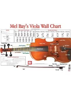 Viola Wall Chart  | Viola