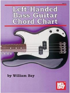 Left-Handed Bass Guitar Chord Chart  | Bass Guitar