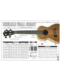 Ukulele Wall Chart  | Ukulele
