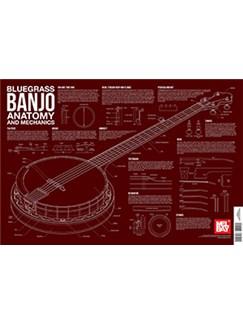 Bluegrass Banjo Anatomy And Mechanics Wall Chart  | Banjo