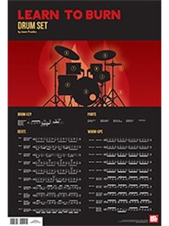 Learn to Burn: Drum Set Wall Chart  | Drums