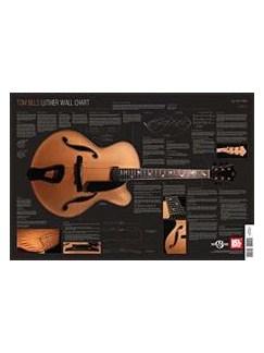 Tom Bills: Luthier Wall Chart  |