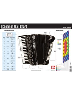 Accordion Wall Chart  | Accordion