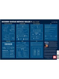 Modern Guitar Method Grade 1 Wall Chart  | Guitar