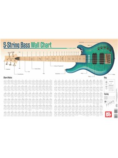 Corey Dozier: 5-String Bass Guitar Wall Chart  | Bass Guitar