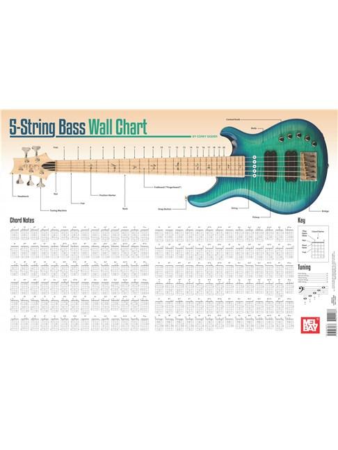 Corey Dozier: 5-String Bass Guitar Wall Chart - Bass Guitar Books ...