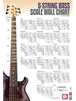 Corey Dozier: 5-String Bass Guitar Scale Wall Chart  | Bass Guitar
