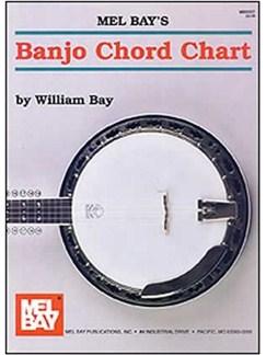 Banjo Chord Chart  | Banjo