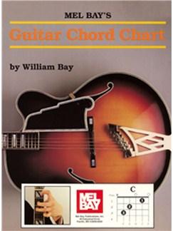 Guitar Chord Chart  | Guitar