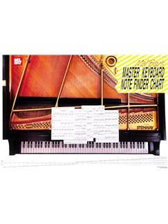 Keyboard Master Note Finder Wall Chart  | Piano