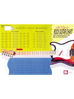 Rock Guitar Master Chord Wall Chart  | Guitar