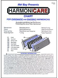Harmonicare Chart    Harmonica