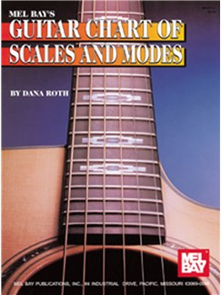 Guitar Chart of Scales and Modes  | Guitar