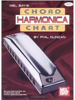 Harmonica Chord Chart Books | Harmonica