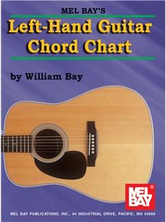 Left Hand Guitar Chord Chart  | Guitar
