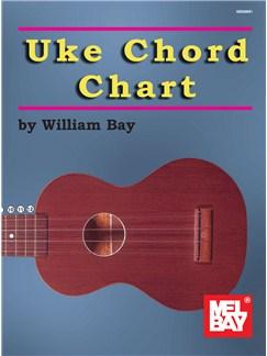 William Bay: Ukulele Chord Chart  | Ukulele