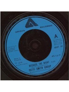 Patti Smith: Because The Night Digital Sheet Music | Lyrics & Chords