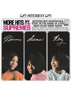 The Supremes: Stop! In The Name Of Love Digital Sheet Music | Easy Piano