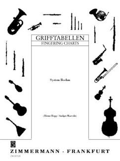 Fingering Chart - Oboe  | Oboe