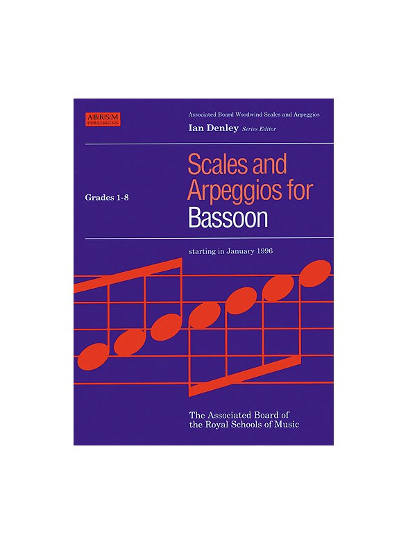 thesaurus of scales and melodic patterns pdf