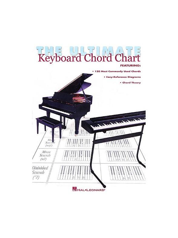 The Ultimate Keyboard Chord Chart Keyboard Books Tuition