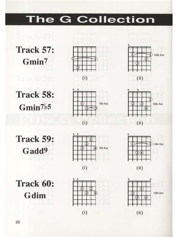 Funky Guitar Chords Books Ensign - Basic Guitar Chords For Beginners ...