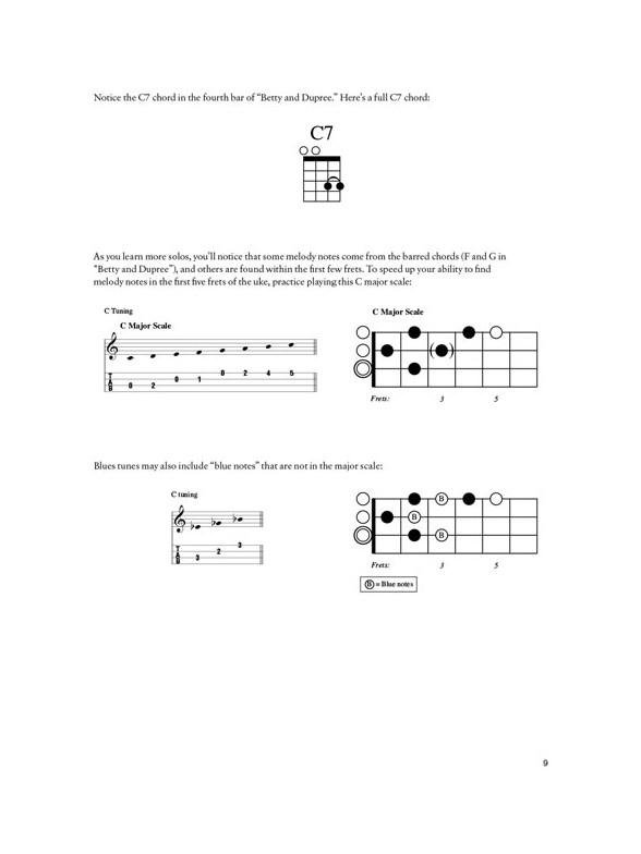 Fred Sokolow: Slide & Slack Key Ukulele (Book/Online Audio ...