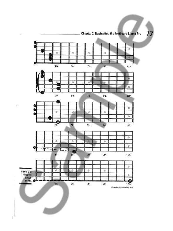 Image Result For Music Theory For Dummies Audio Tracks
