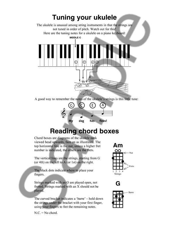The Little Black Songbook Great Songs For Ukulele Ukulele Sheet