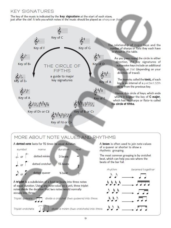 Leonard Bernstein - 'Mambo' from Symphonic Dances from ...