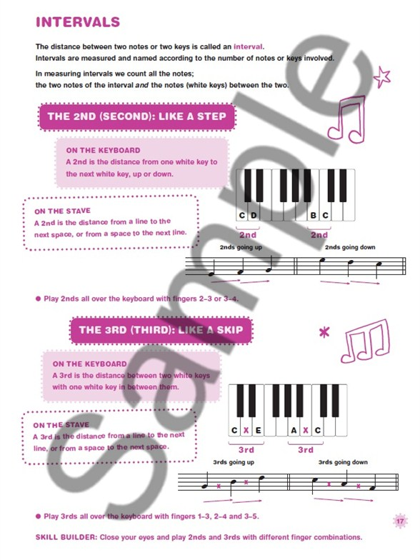 Teach Yourself How to Play Piano With Free Lessons Online
